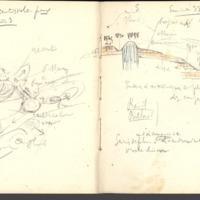http://glangeaud.bu.uca.fr/archive/carnets/carnet-3800-b/carnet-3800-b_Page_21.jpg