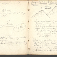 Carnets glangeaud, 400, Puy de Dôme, 422