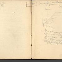 http://glangeaud.bu.uca.fr/archive/carnet-1200/carnet-1200_Page_39.jpg