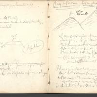 Carnets glangeaud, 400, Puy de Dôme, 421