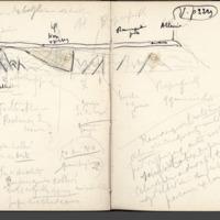 http://glangeaud.bu.uca.fr/archive/carnets/carnet-2200/carnet-2200_Page_14.jpg
