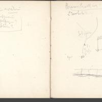 http://glangeaud.bu.uca.fr/archive/carnets/carnet-2200/carnet-2200_Page_33.jpg