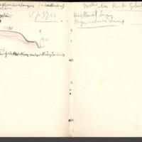 http://glangeaud.bu.uca.fr/archive/carnets/carnet-3700/carnet-3700_Page_15.jpg