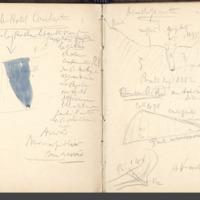 http://glangeaud.bu.uca.fr/archive/carnet-1900/carnet-1900_Page_30.jpg