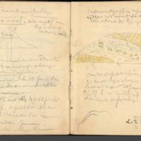 Carnets glangeaud, 1200, Puy de Dôme-Dislocation houillère du Livradois/Dore, 1213