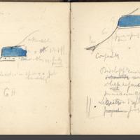 Carnets glangeaud, 1900, Au sud est du Mont Dore, 1921