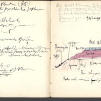 http://glangeaud.bu.uca.fr/archive/carnets/carnet-3700/carnet-3700_Page_48.jpg