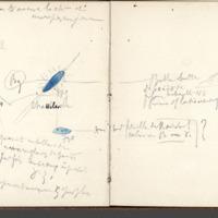 http://glangeaud.bu.uca.fr/archive/carnets/carnet-2500/carnet-2500_Page_14.jpg