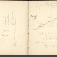 http://glangeaud.bu.uca.fr/archive/carnet-1900/carnet-1900_Page_24.jpg