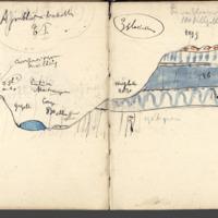 http://glangeaud.bu.uca.fr/archive/carnet-1900/carnet-1900_Page_08.jpg