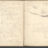 http://glangeaud.bu.uca.fr/archive/carnet-1900/carnet-1900_Page_18.jpg