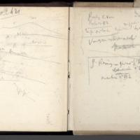 http://glangeaud.bu.uca.fr/archive/carnets/carnet-2400/carnet-2400_Page_50.jpg