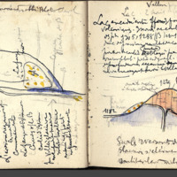 http://glangeaud.bu.uca.fr/archive/carnet-3400/carnet-3400_Page_33.jpg
