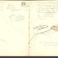 http://glangeaud.bu.uca.fr/archive/carnets/carnet-3800-b/carnet-3800-b_Page_10.jpg