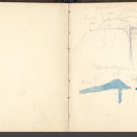 http://glangeaud.bu.uca.fr/archive/carnet-1900/carnet-1900_Page_29.jpg