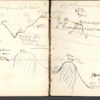http://glangeaud.bu.uca.fr/archive/carnets/carnet-3700/carnet-3700_Page_39.jpg