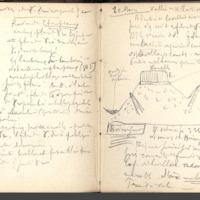 http://glangeaud.bu.uca.fr/archive/carnet-300/carnet-300_Page_19.jpg